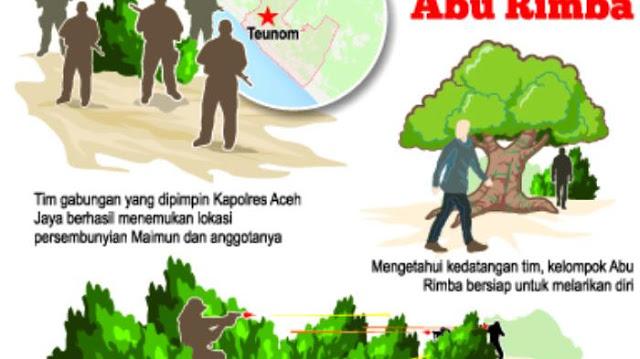 Polisi dan Kelompok Abu Rimba Baku Tembak